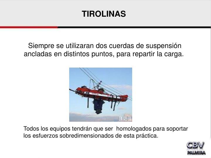 TIROLINAS