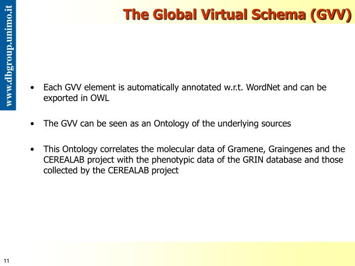 The Global Virtual Schema (GVV)
