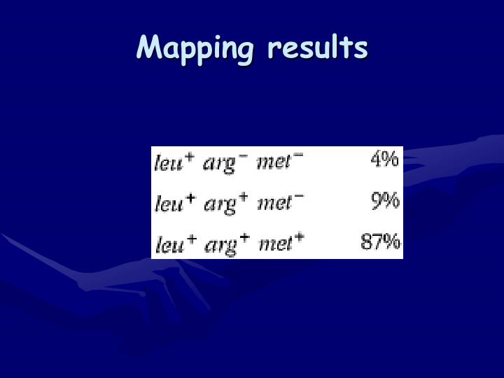 Mapping results