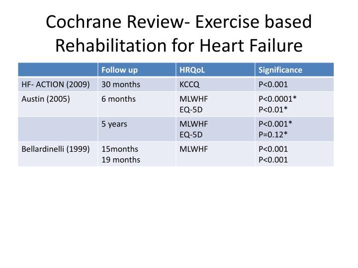 Cochrane Review- Exercise based Rehabilitation for Heart Failure
