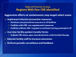 regional prevention strategy regions with few cre identified