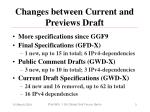 changes between current and previews draft
