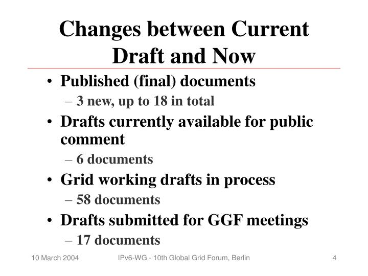 Changes between Current Draft and Now
