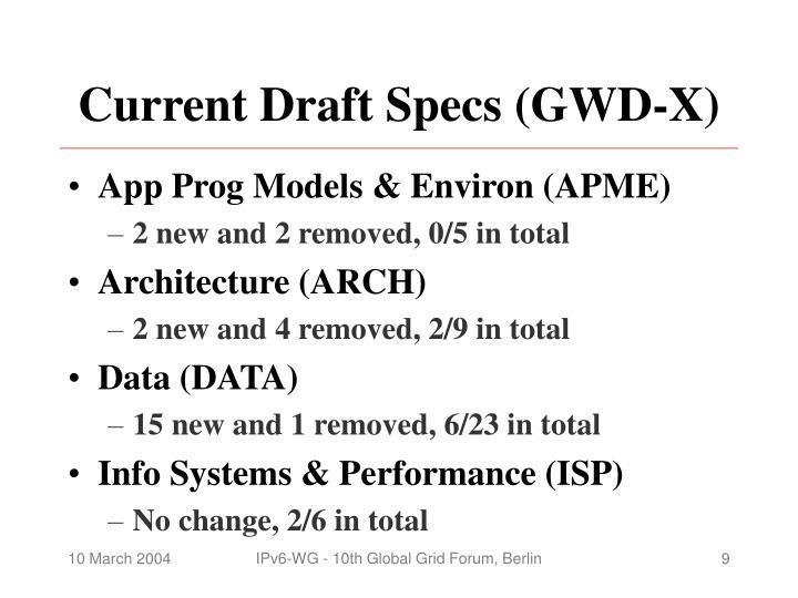 Current Draft Specs (GWD-X)