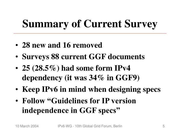 Summary of Current Survey