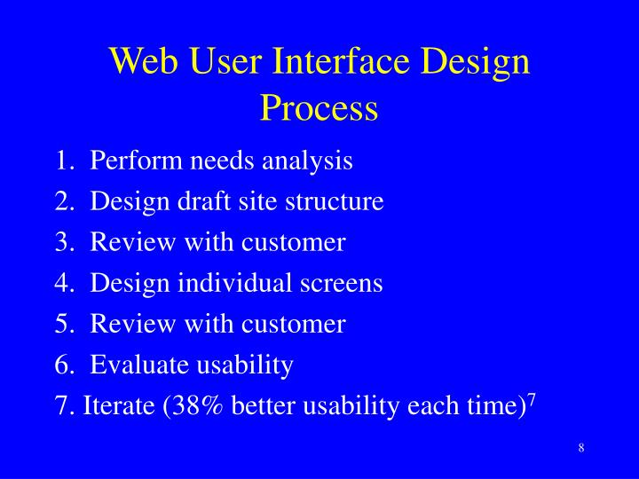 Web User Interface Design Process
