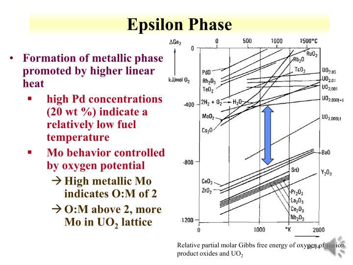 Epsilon Phase