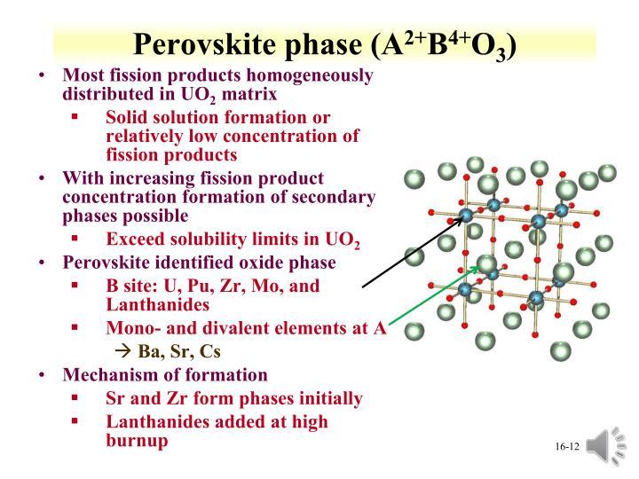 Perovskite phase (A