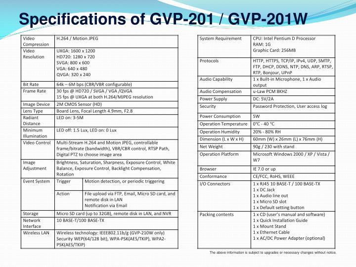 Specifications of GVP-201 / GVP-201W