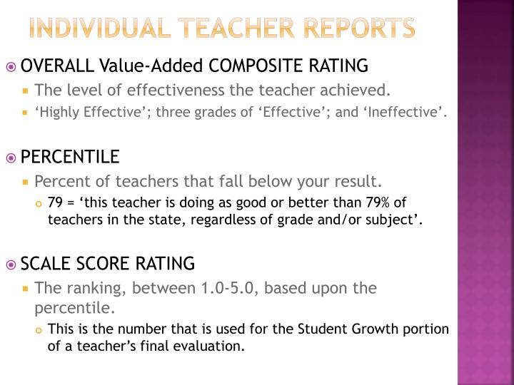 INDIVIDUAL TEACHER REPORTS