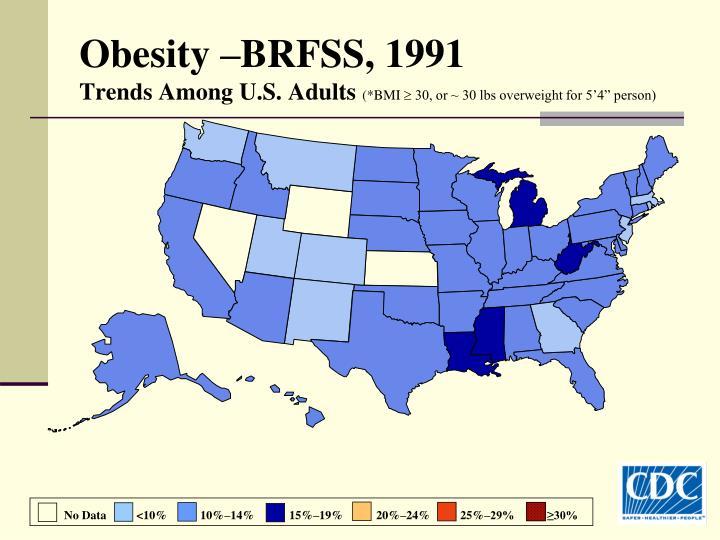 Obesity –BRFSS, 1991
