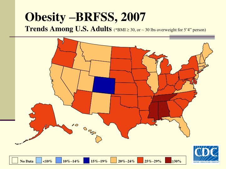 Obesity –BRFSS, 2007