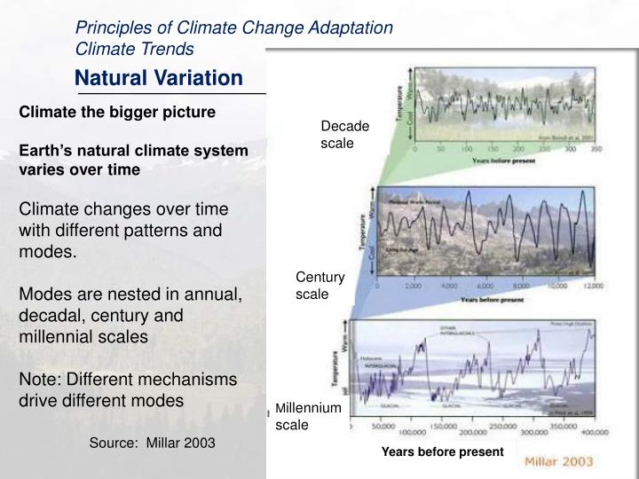 Principles of Climate Change Adaptation