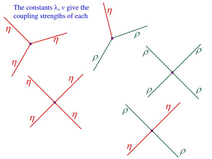 The constants ,