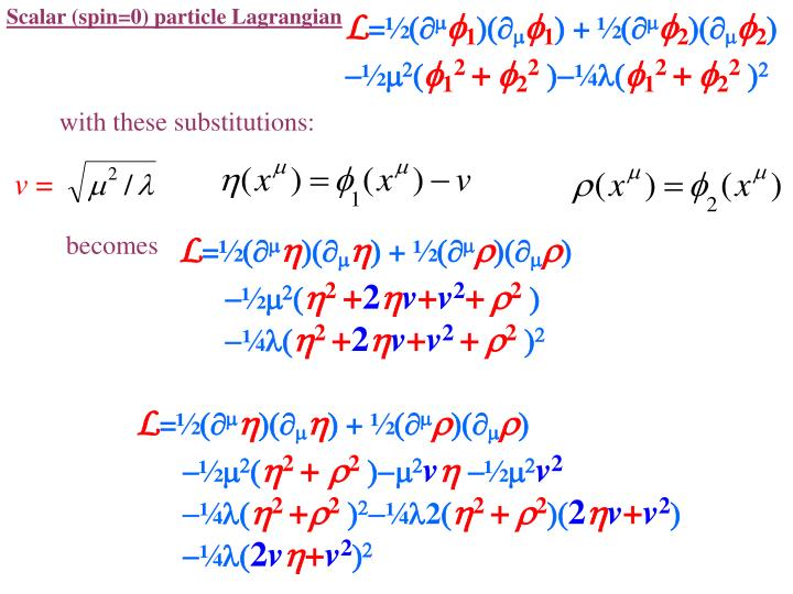 Scalar (spin=0) particle Lagrangian