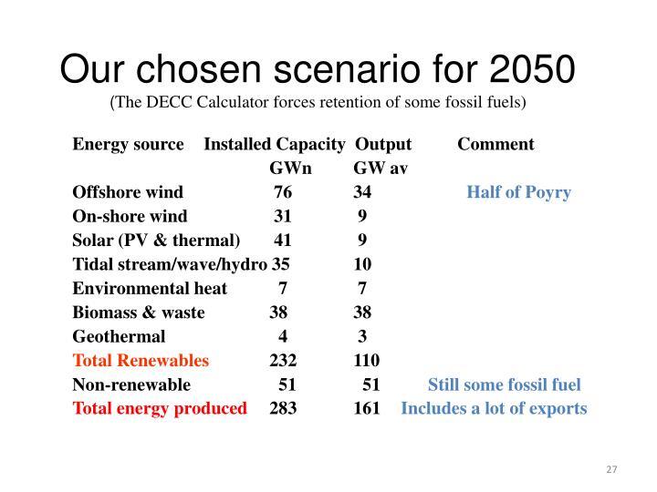 Our chosen scenario for 2050