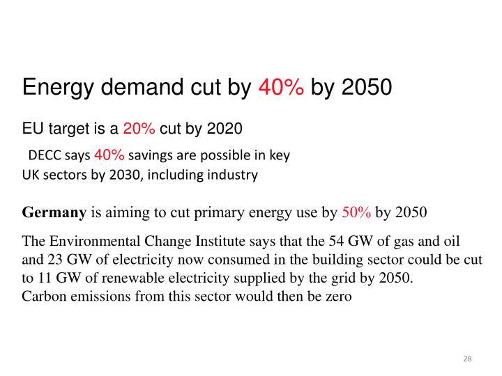 Energy demand cut by