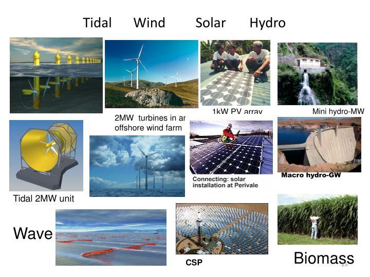 Tidal     Wind         Solar       Hydro