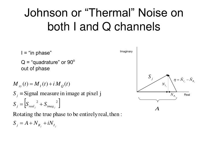 "Johnson or ""Thermal"" Noise on both I and Q channels"