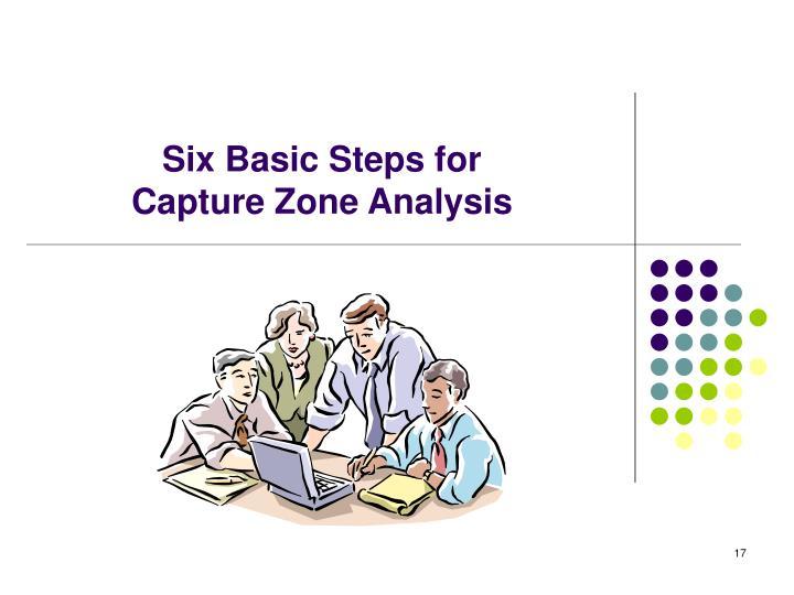 Six Basic Steps for