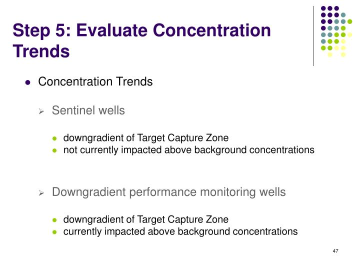 Step 5: Evaluate Concentration Trends