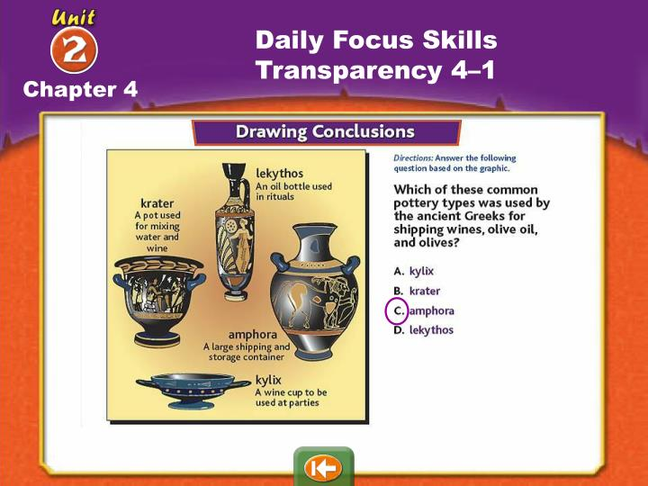 Daily Focus Skills Transparency 4–1