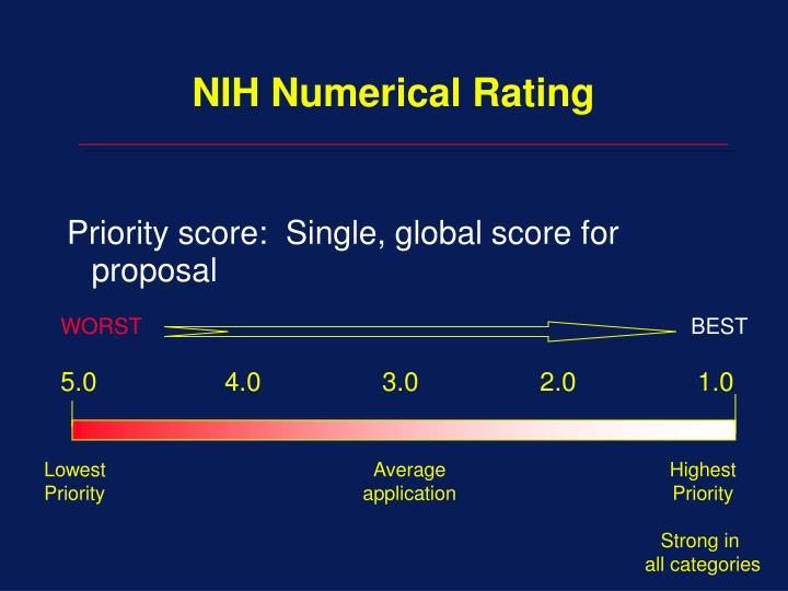 NIH Numerical Rating