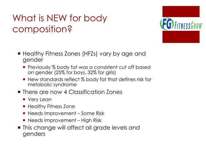 What is NEW for body composition?