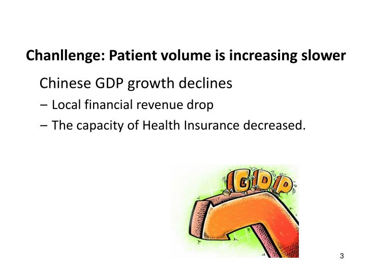 Chanllenge patient volume is increasing slow er