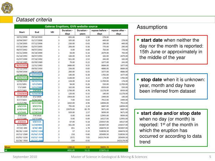 Dataset criteria