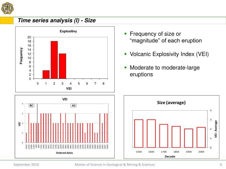Time series analysis (I) - Size