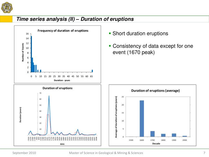 Time series analysis (II) – Duration of eruptions