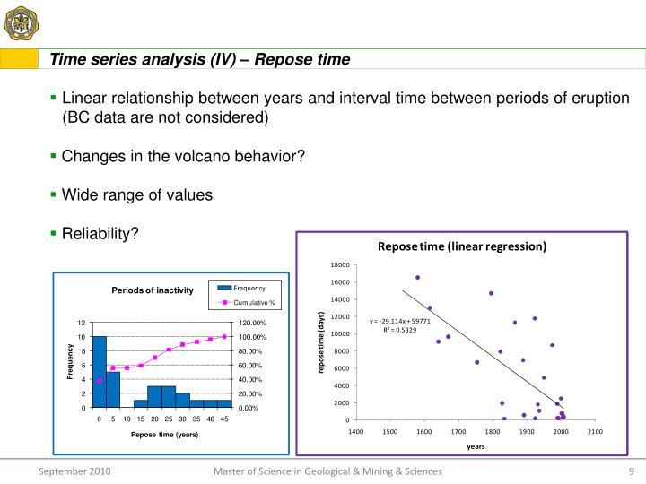 Time series analysis (IV) – Repose time