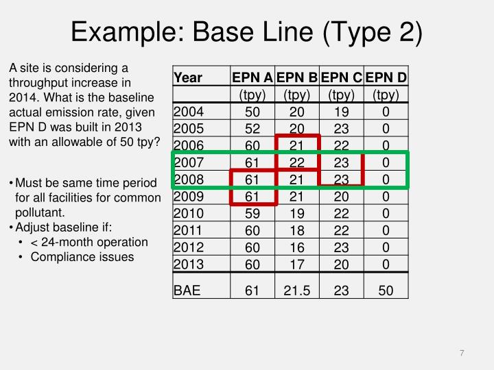 Example: Base Line (Type 2