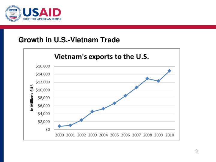 Growth in U.S.-Vietnam Trade