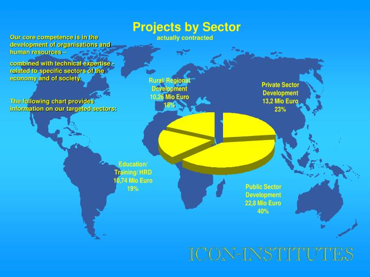 Projects by Sector