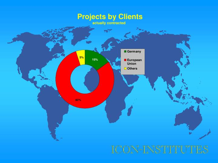 Projects by Clients