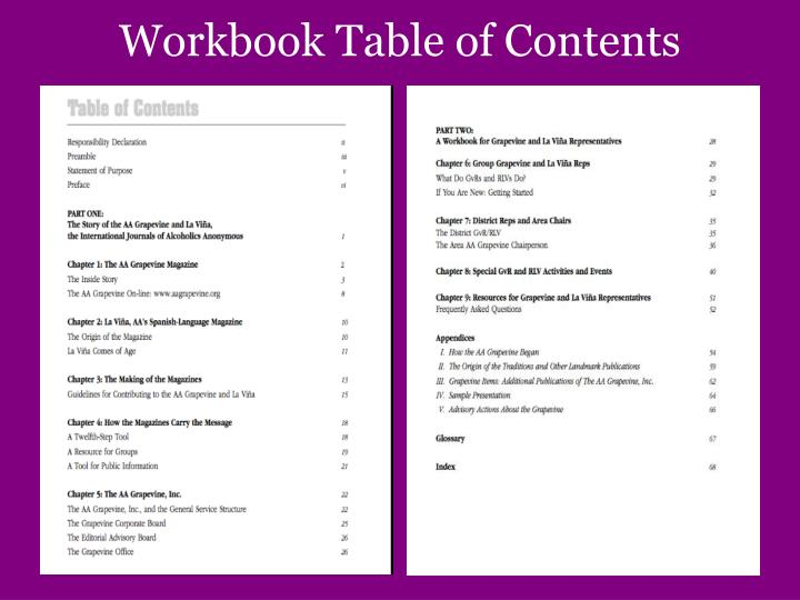 Workbook Table of Contents