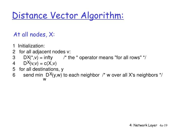 Distance Vector Algorithm: