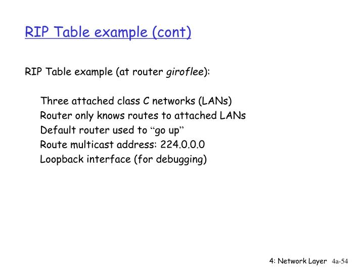 RIP Table example (cont)