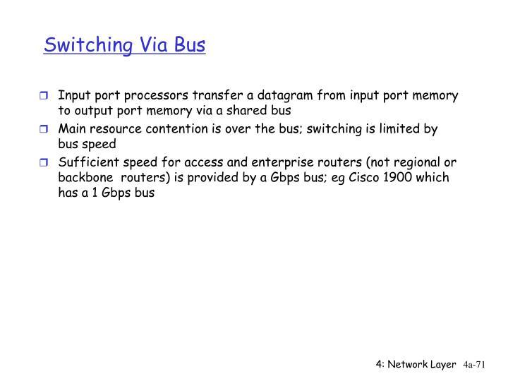 Switching Via Bus