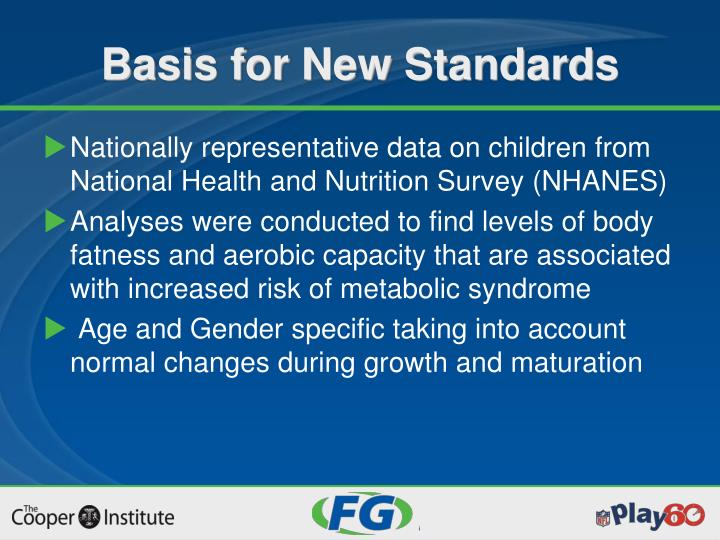 Nationally representative data on children from National Health and Nutrition Survey (NHANES)