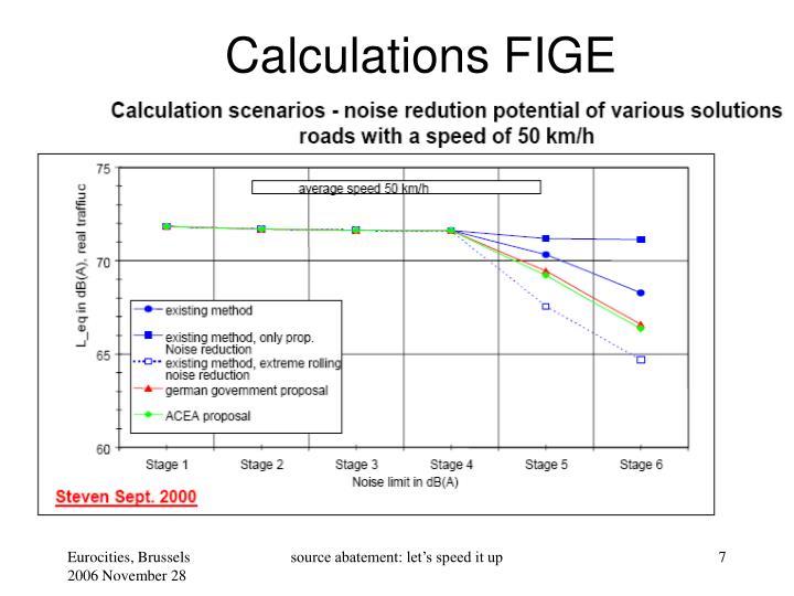 Calculations FIGE