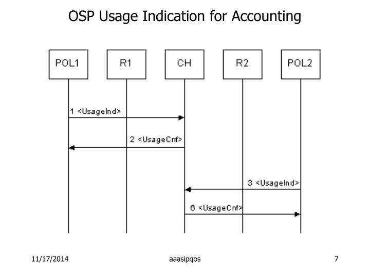 OSP Usage Indication for Accounting