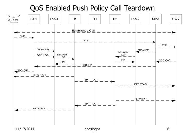 QoS Enabled Push Policy Call Teardown