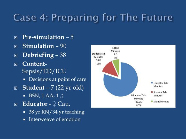 Case 4: Preparing for The Future