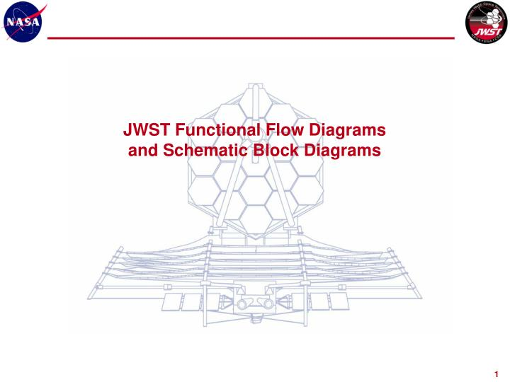 JWST Functional Flow Diagrams