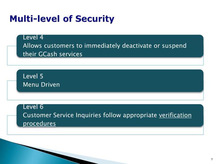 Multi-level of Security
