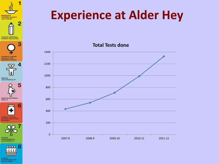 Experience at Alder Hey