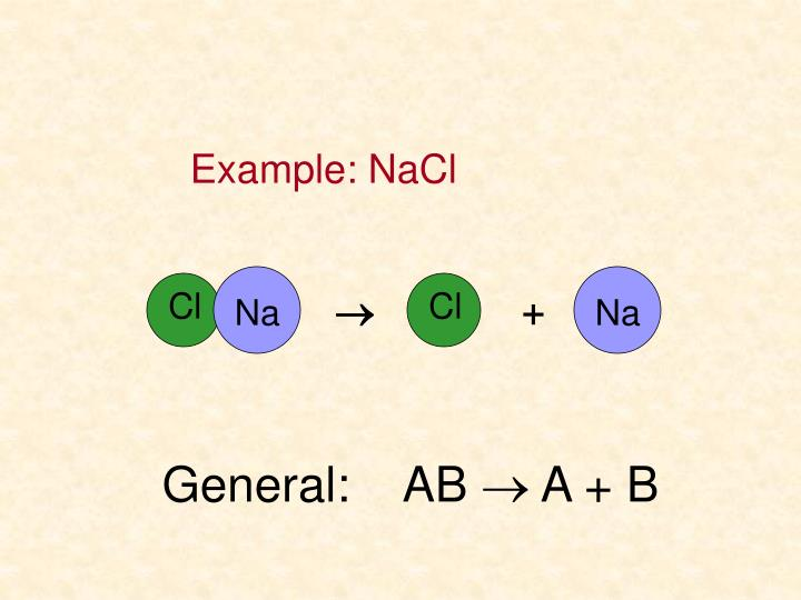 Example: NaCl